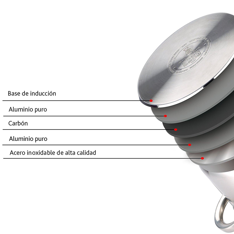 batería de cocina para la inducción